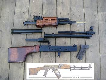 Inokatsu RPK Kit - Airsoft Shop, Airsoft Guns, Sniper rifles, Airsoft ...