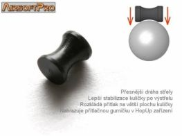 Airsoft Pro Hop-Up Stability Snob